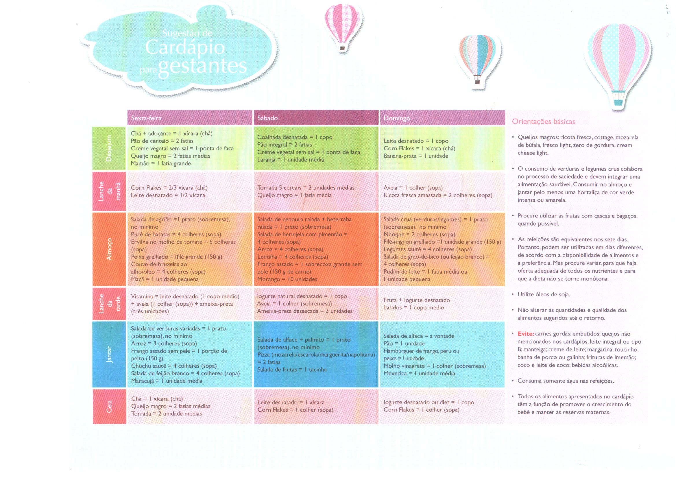 Menu dieta para diabetes gestacional